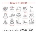 brain tumor cancer symptoms. | Shutterstock .eps vector #473441443