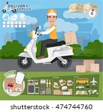 Fast Delivery. Delivery Boy...