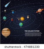 solar system with sun and... | Shutterstock .eps vector #474881230