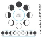 Moon Phases Icons. Astronomy...