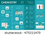 chemistry infographic flat... | Shutterstock .eps vector #475211470
