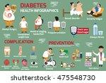 infographics detail of... | Shutterstock .eps vector #475548730
