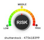 risk button pointing between... | Shutterstock . vector #475618399