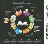 science and education... | Shutterstock .eps vector #476230393