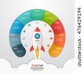 9 steps startup circle... | Shutterstock .eps vector #476429194
