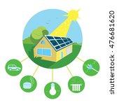 solar panels on house vector...   Shutterstock .eps vector #476681620