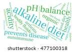 alkaline diet word cloud on a... | Shutterstock .eps vector #477100318