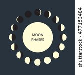 moon phases icons. astronomy... | Shutterstock .eps vector #477153484