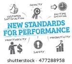 new standards. chart with... | Shutterstock .eps vector #477288958