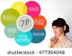 marketing mix 7p. diagram.... | Shutterstock . vector #477304048