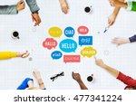 different language speech... | Shutterstock . vector #477341224