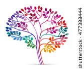 creative concept of the brain... | Shutterstock .eps vector #477388444