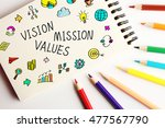 Small photo of Vision Mission Values business concept on the note with some colorful pencils aside.