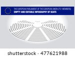 the european parliament of the... | Shutterstock .eps vector #477621988