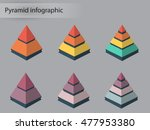 pyramid infographic. triangle... | Shutterstock .eps vector #477953380
