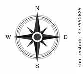 compass icon on white...