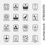 skin and cosmetic icon vector   ... | Shutterstock .eps vector #478030450