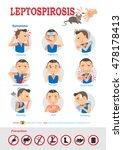 leptospirosis symptoms and... | Shutterstock .eps vector #478178413
