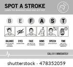 stroke emergency awareness and... | Shutterstock .eps vector #478352059