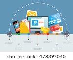 online market infographic... | Shutterstock .eps vector #478392040