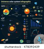 astronomy solar system and... | Shutterstock .eps vector #478392439