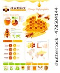 bee honey template infographics.... | Shutterstock .eps vector #478504144