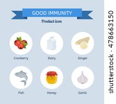 food for immunity  cranberry ... | Shutterstock .eps vector #478663150