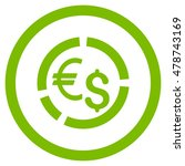 currency diagram rounded icon.... | Shutterstock .eps vector #478743169