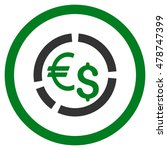 currency diagram rounded icon.... | Shutterstock .eps vector #478747399
