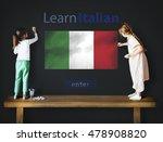 Learn Italian Language Online Education - Fine Art prints