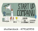 start up company concept | Shutterstock .eps vector #479165953