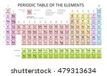 mendeleev periodic table of the ... | Shutterstock .eps vector #479313634