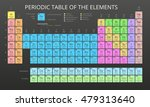 mendeleev periodic table of the ... | Shutterstock .eps vector #479313640