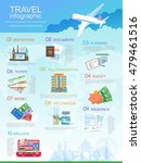plan your travel infographic... | Shutterstock .eps vector #479461516