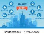 smart city vector concept...   Shutterstock .eps vector #479600029