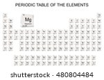 periodic table of the elements... | Shutterstock . vector #480804484