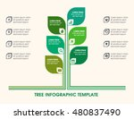 tree infographic with icons ... | Shutterstock .eps vector #480837490