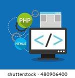 design language programming... | Shutterstock .eps vector #480906400