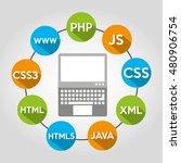 design language programming... | Shutterstock .eps vector #480906754