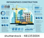 process of construction of... | Shutterstock .eps vector #481353004
