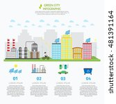 ecology infographic vector... | Shutterstock .eps vector #481391164