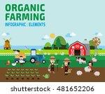 farming infographic. vector...   Shutterstock .eps vector #481652206