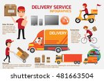 infographics. detail of people... | Shutterstock .eps vector #481663504