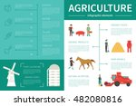 agriculture infographic flat... | Shutterstock .eps vector #482080816
