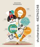 education infographic design ... | Shutterstock .eps vector #482963248