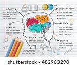 education infographic design ... | Shutterstock .eps vector #482963290
