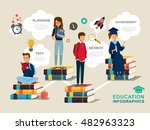 education infographic design ... | Shutterstock .eps vector #482963323