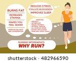 why run   running infographics  ... | Shutterstock .eps vector #482966590