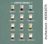 vector coffee recipe type | Shutterstock .eps vector #483062074