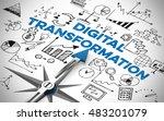 Digital Business Transformation ...